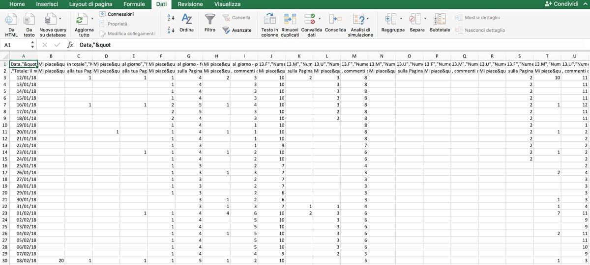 come-visualizzare-file-csv-se-excel-non-riconosce-delimitatori-12