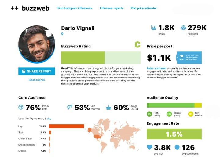 dario-vignali-audience-instagram-buzzweb